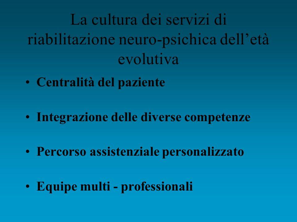 La cultura dei servizi di riabilitazione neuro-psichica delletà evolutiva Centralità del paziente Integrazione delle diverse competenze Percorso assistenziale personalizzato Equipe multi - professionali