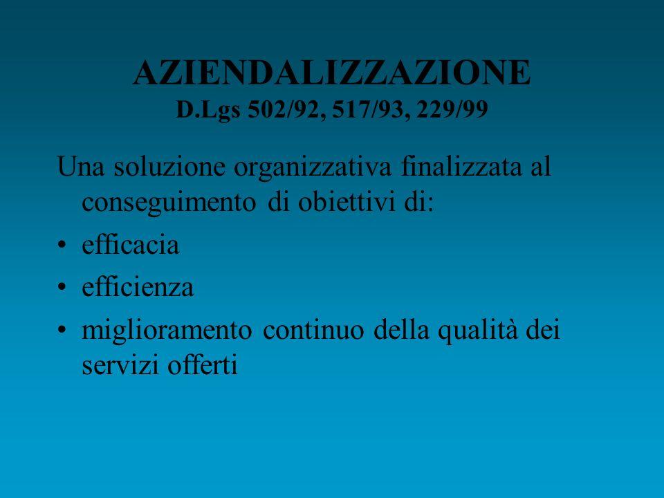 AZIENDALIZZAZIONE D.Lgs 502/92, 517/93, 229/99 Una soluzione organizzativa finalizzata al conseguimento di obiettivi di: efficacia efficienza miglioramento continuo della qualità dei servizi offerti