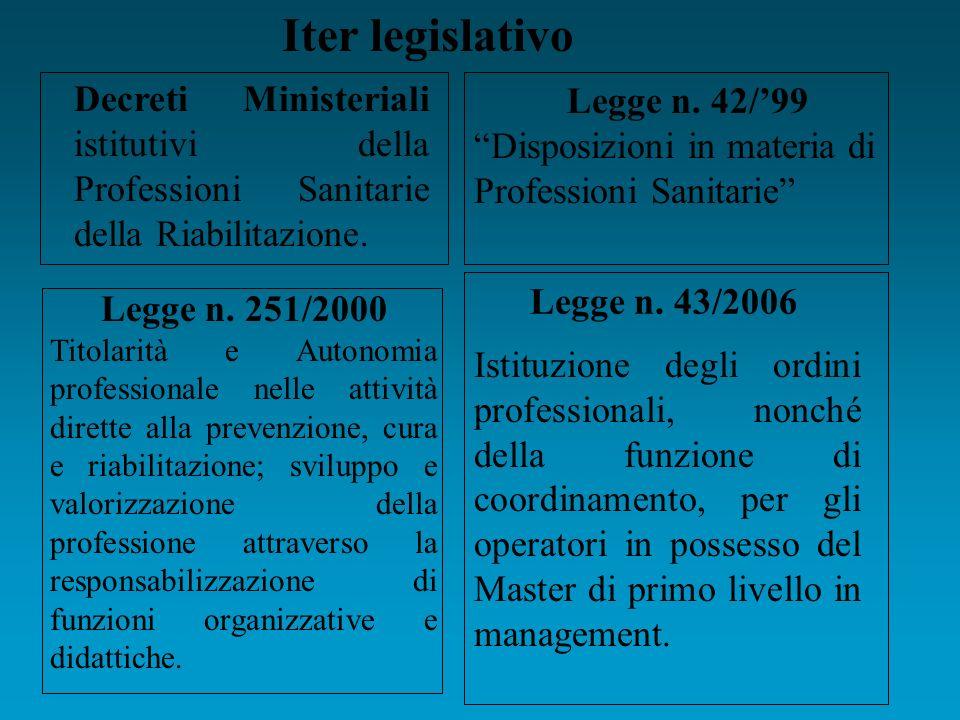 Decreti Ministeriali istitutivi della Professioni Sanitarie della Riabilitazione.