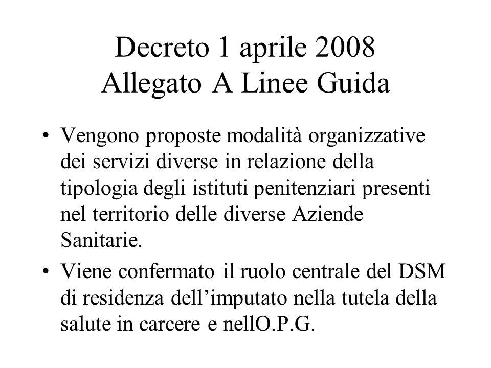 Decreto 1 aprile 2008 Allegato A Linee Guida Vengono proposte modalità organizzative dei servizi diverse in relazione della tipologia degli istituti p