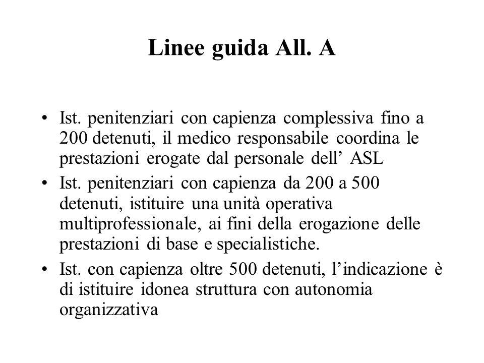 Linee guida All. A Ist. penitenziari con capienza complessiva fino a 200 detenuti, il medico responsabile coordina le prestazioni erogate dal personal