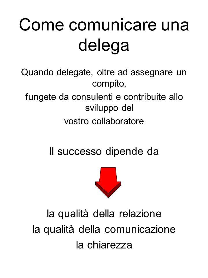 Come comunicare una delega Quando delegate, oltre ad assegnare un compito, fungete da consulenti e contribuite allo sviluppo del vostro collaboratore