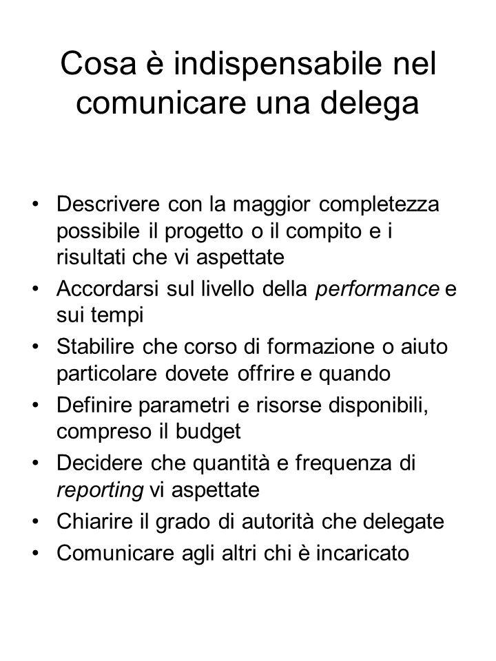 Cosa è indispensabile nel comunicare una delega Descrivere con la maggior completezza possibile il progetto o il compito e i risultati che vi aspettat