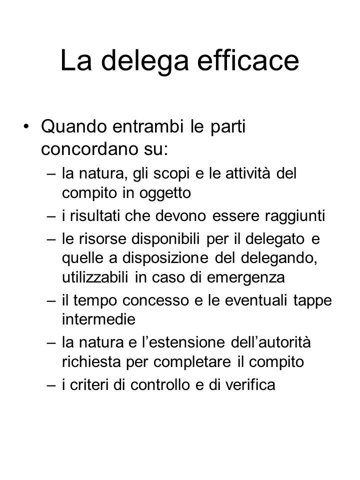 La delega efficace Quando entrambi le parti concordano su: –la natura, gli scopi e le attività del compito in oggetto –i risultati che devono essere r