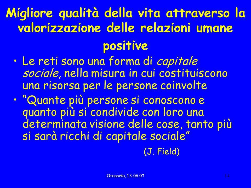 Grosseto, 13.06.0714 Migliore qualità della vita attraverso la valorizzazione delle relazioni umane positive Le reti sono una forma di capitale social