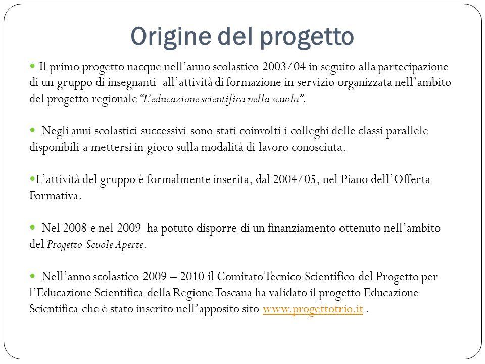 Origine del progetto Il primo progetto nacque nellanno scolastico 2003/04 in seguito alla partecipazione di un gruppo di insegnanti allattività di for