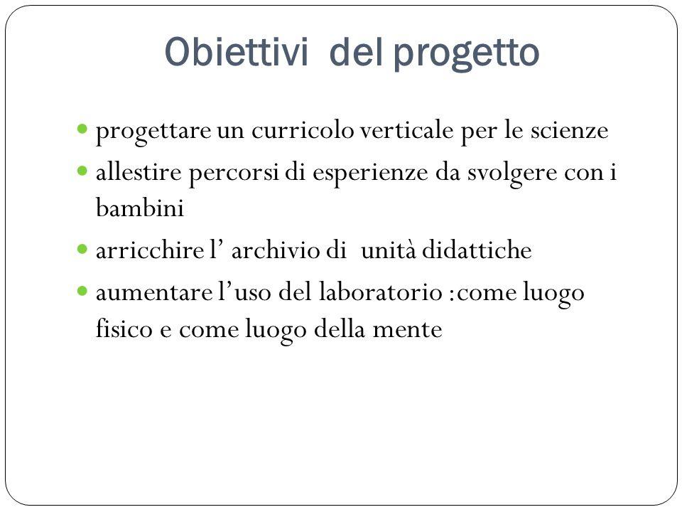 Obiettivi del progetto progettare un curricolo verticale per le scienze allestire percorsi di esperienze da svolgere con i bambini arricchire l archiv