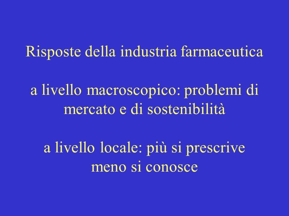 Risposte della industria farmaceutica a livello macroscopico: problemi di mercato e di sostenibilità a livello locale: più si prescrive meno si conosc