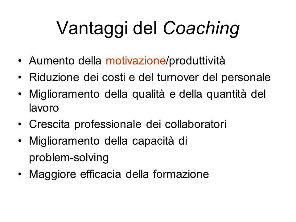 Vantaggi del Coaching Aumento della motivazione/produttività Riduzione dei costi e del turnover del personale Miglioramento della qualità e della quan