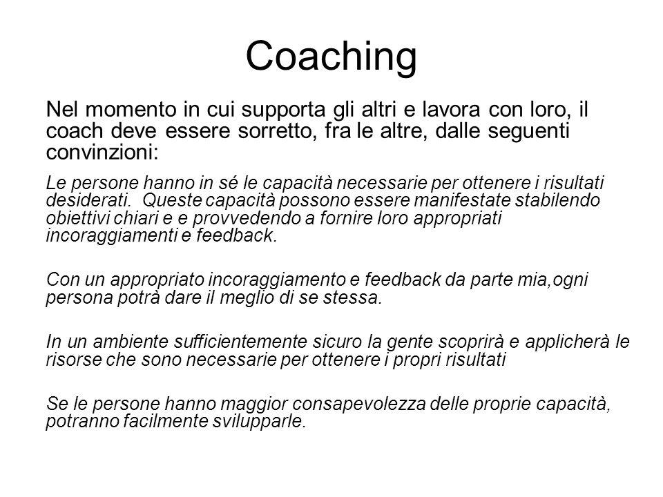 Le qualità di un Coach efficace Ottime qualità di comunicazione Ottime capacità di ascolto Entusiasmo Capacità organizzative Flessibilità Recettività nei confronti del feedback Predisposizione alla comprensione Orientamento agli obiettivi Orientamento alle persone Creatività