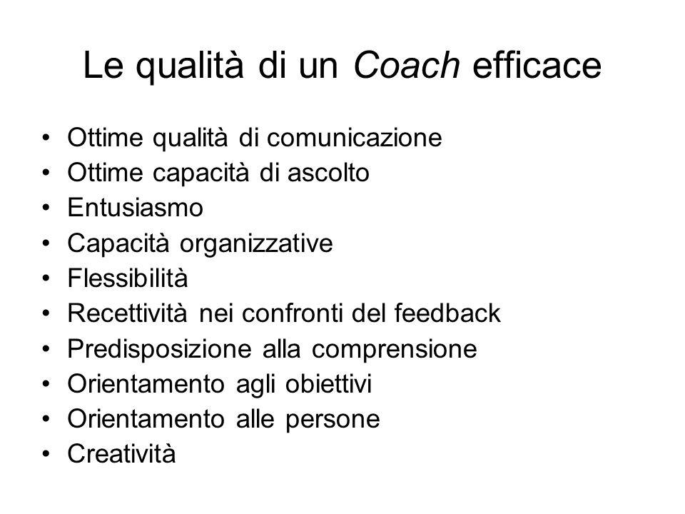 Le qualità di un Coach efficace Ottime qualità di comunicazione Ottime capacità di ascolto Entusiasmo Capacità organizzative Flessibilità Recettività