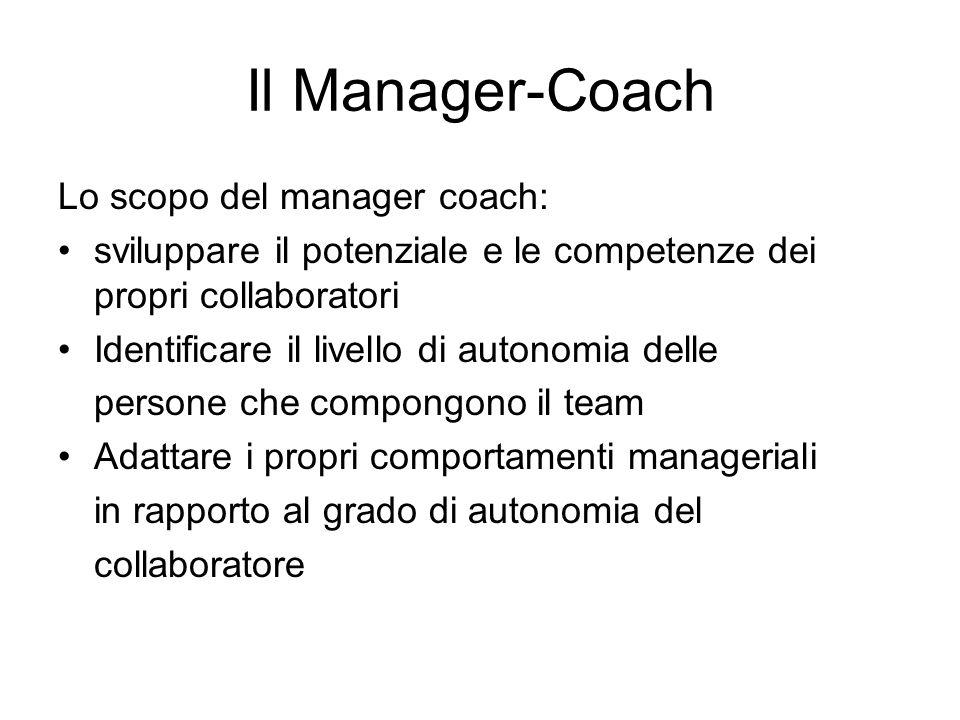Il Manager-Coach Lo scopo del manager coach: sviluppare il potenziale e le competenze dei propri collaboratori Identificare il livello di autonomia de