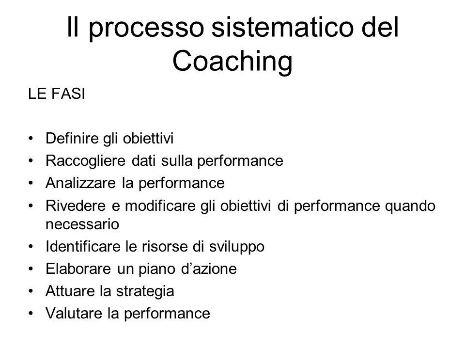 Il processo sistematico del Coaching LE FASI Definire gli obiettivi Raccogliere dati sulla performance Analizzare la performance Rivedere e modificare