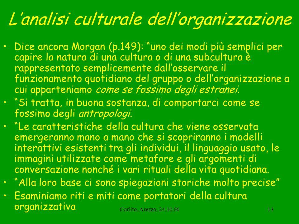 Corlito, Arezzo, 24.10.0613 Lanalisi culturale dellorganizzazione Dice ancora Morgan (p.149): uno dei modi più semplici per capire la natura di una cu