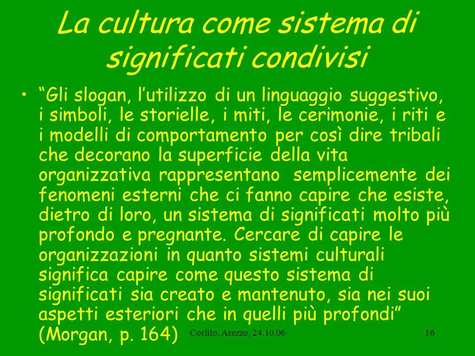Corlito, Arezzo, 24.10.0616 La cultura come sistema di significati condivisi Gli slogan, lutilizzo di un linguaggio suggestivo, i simboli, le storiell