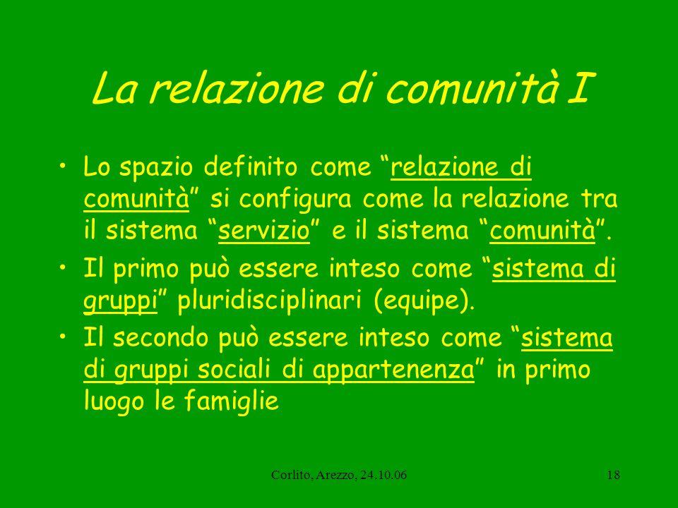 Corlito, Arezzo, 24.10.0618 La relazione di comunità I Lo spazio definito come relazione di comunità si configura come la relazione tra il sistema ser