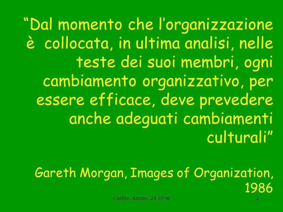 Corlito, Arezzo, 24.10.062 Dal momento che lorganizzazione è collocata, in ultima analisi, nelle teste dei suoi membri, ogni cambiamento organizzativo