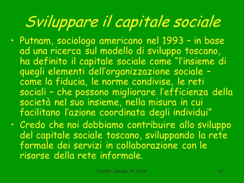 Corlito, Arezzo, 24.10.0623 Sviluppare il capitale sociale Putnam, sociologo americano nel 1993 – in base ad una ricerca sul modello di sviluppo tosca