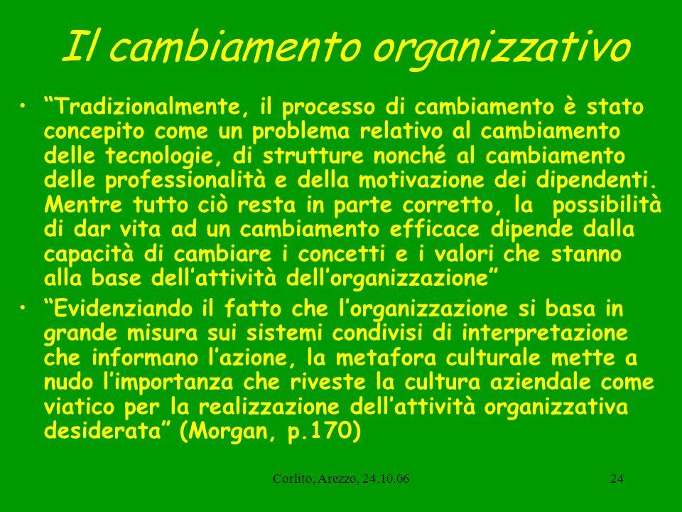 Corlito, Arezzo, 24.10.0624 Il cambiamento organizzativo Tradizionalmente, il processo di cambiamento è stato concepito come un problema relativo al c