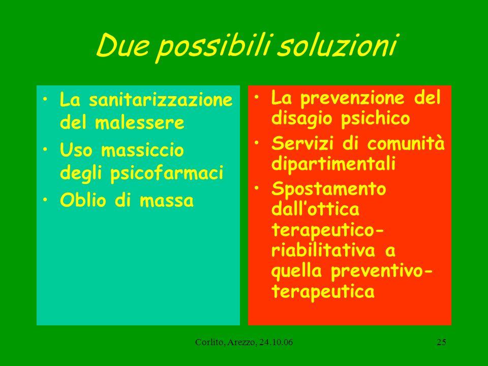 Corlito, Arezzo, 24.10.0625 Due possibili soluzioni La sanitarizzazione del malessere Uso massiccio degli psicofarmaci Oblio di massa La prevenzione d