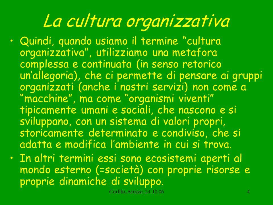 Corlito, Arezzo, 24.10.064 La cultura organizzativa Quindi, quando usiamo il termine cultura organizzativa, utilizziamo una metafora complessa e conti