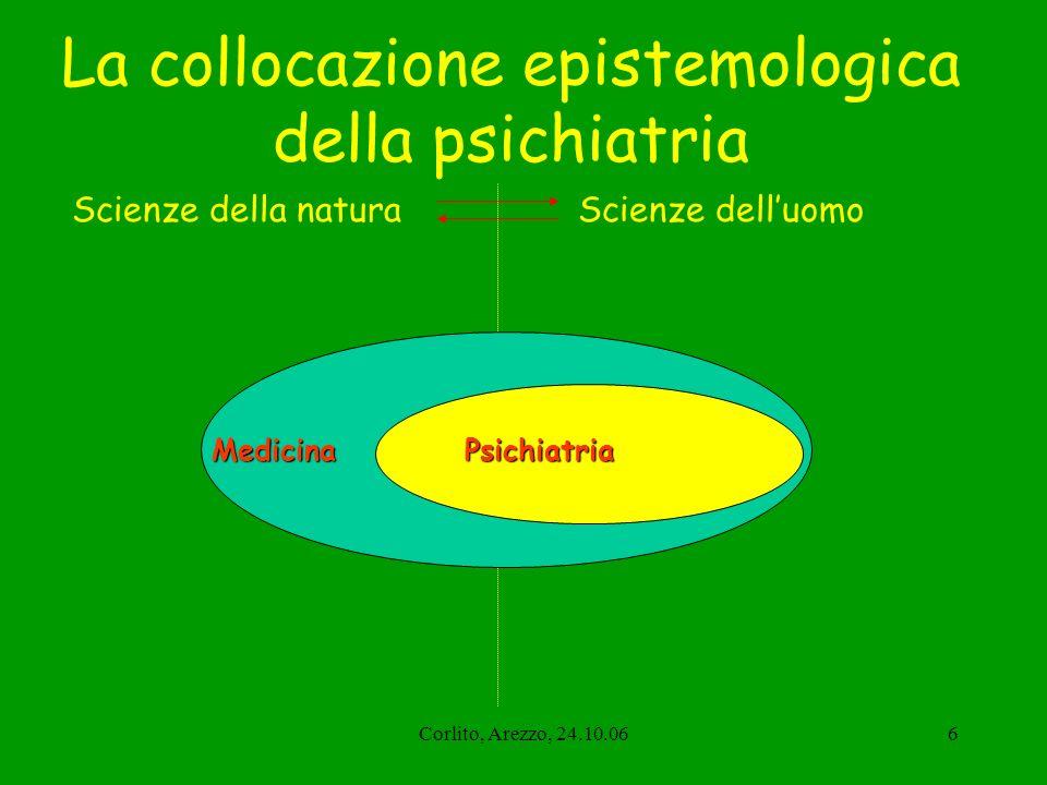 Corlito, Arezzo, 24.10.066 La collocazione epistemologica della psichiatria Scienze della naturaScienze delluomo MedicinaPsichiatria