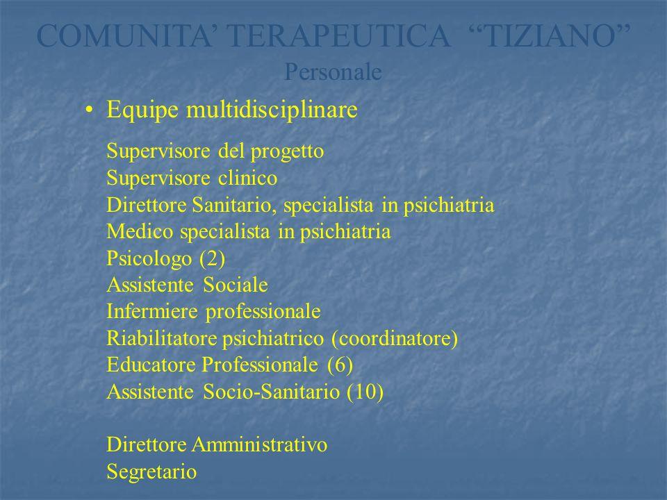 COMUNITA TERAPEUTICA TIZIANO Personale Equipe multidisciplinare Supervisore del progetto Supervisore clinico Direttore Sanitario, specialista in psich