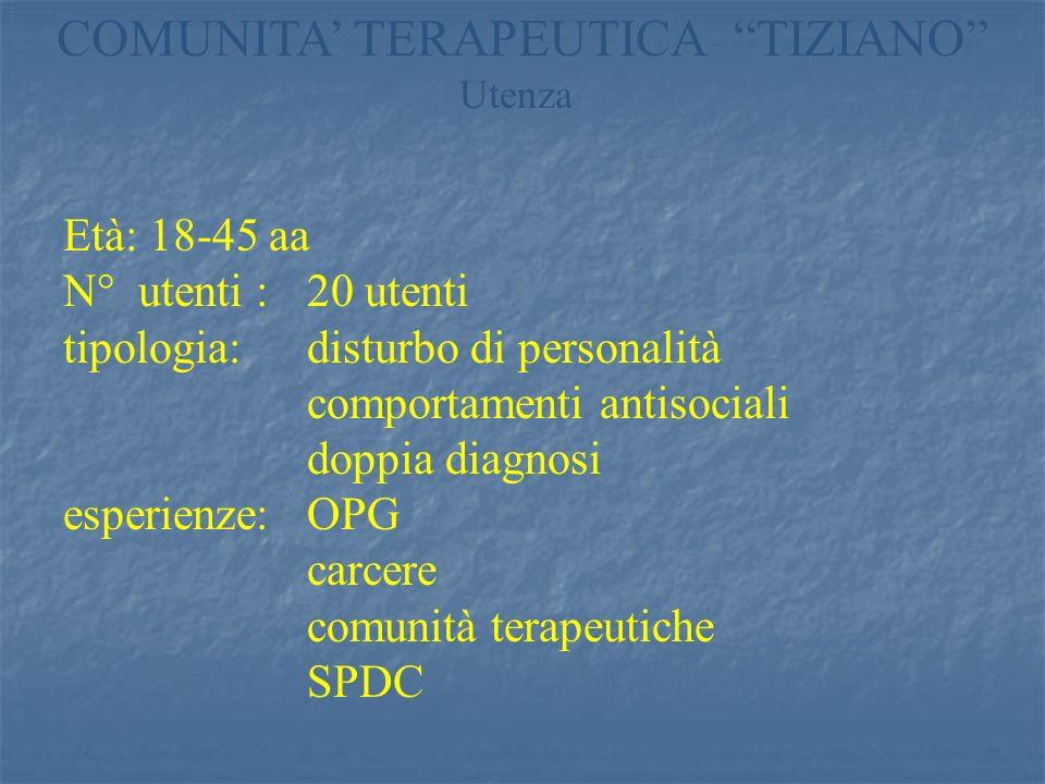 COMUNITA TERAPEUTICA TIZIANO Utenza Età: 18-45 aa N° utenti : 20 utenti tipologia: disturbo di personalità comportamenti antisociali doppia diagnosi e
