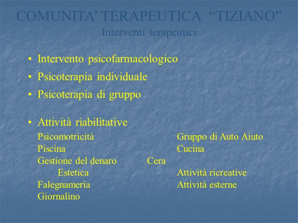 COMUNITA TERAPEUTICA TIZIANO Interventi terapeutici Intervento psicofarmacologico Psicoterapia individuale Psicoterapia di gruppo Attività riabilitati