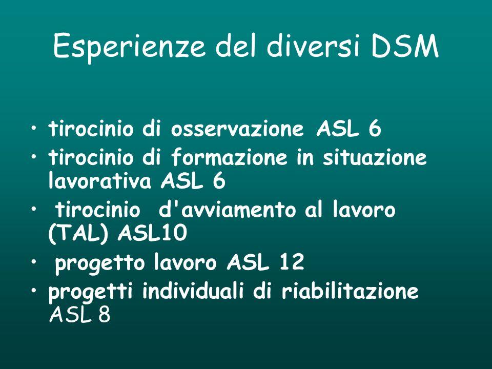 Esperienze del diversi DSM tirocinio di osservazione ASL 6 tirocinio di formazione in situazione lavorativa ASL 6 tirocinio d'avviamento al lavoro (TA