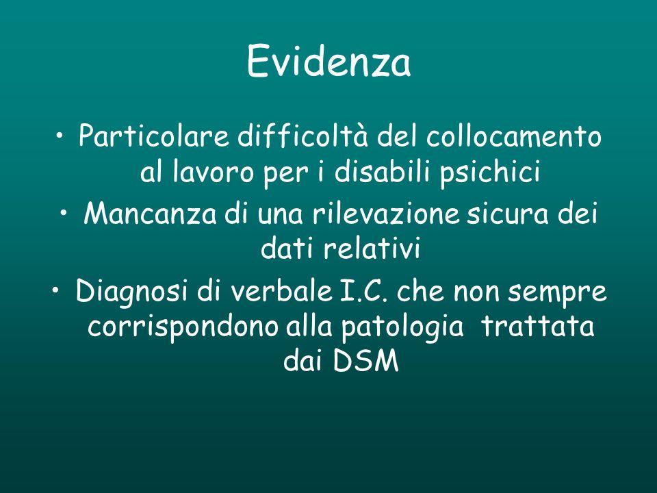 Evidenza Particolare difficoltà del collocamento al lavoro per i disabili psichici Mancanza di una rilevazione sicura dei dati relativi Diagnosi di ve
