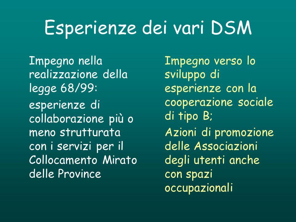 Esperienze dei vari DSM Impegno nella realizzazione della legge 68/99: esperienze di collaborazione più o meno strutturata con i servizi per il Colloc