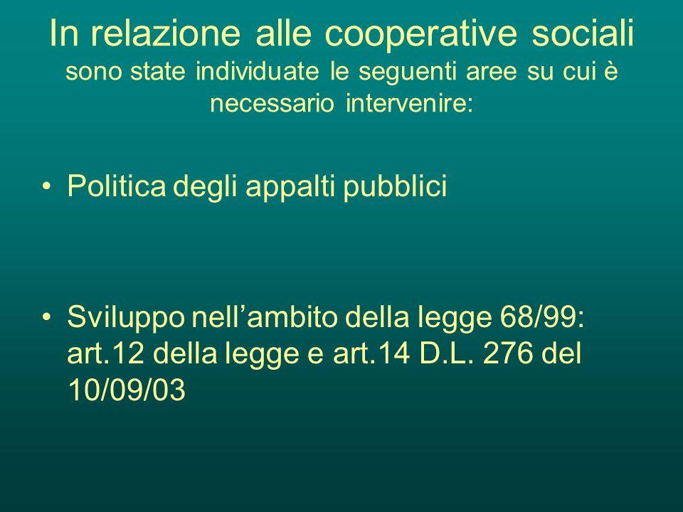 In relazione alle cooperative sociali sono state individuate le seguenti aree su cui è necessario intervenire: Politica degli appalti pubblici Svilupp