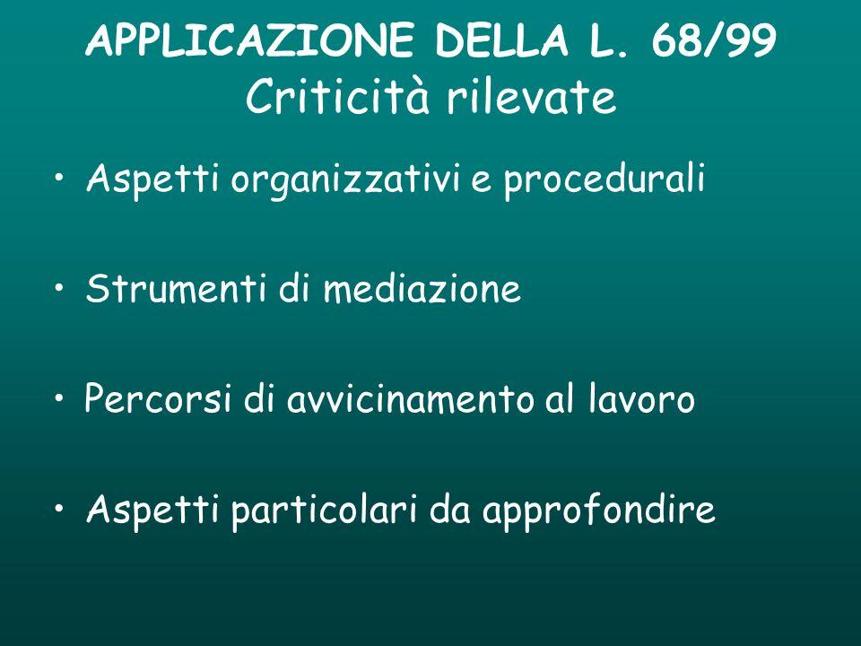 APPLICAZIONE DELLA L. 68/99 Criticità rilevate Aspetti organizzativi e procedurali Strumenti di mediazione Percorsi di avvicinamento al lavoro Aspetti