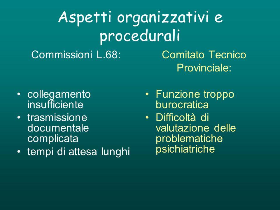 Aspetti organizzativi e procedurali Commissioni L.68: collegamento insufficiente trasmissione documentale complicata tempi di attesa lunghi Comitato T
