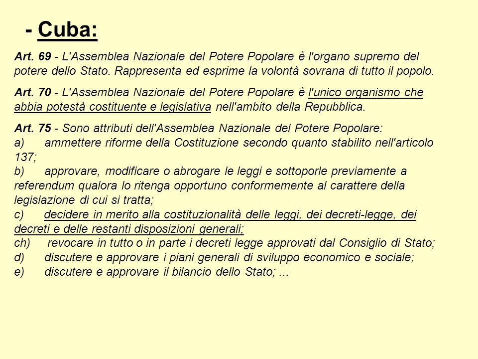 - Cuba: Art. 69 - L'Assemblea Nazionale del Potere Popolare è l'organo supremo del potere dello Stato. Rappresenta ed esprime la volontà sovrana di tu