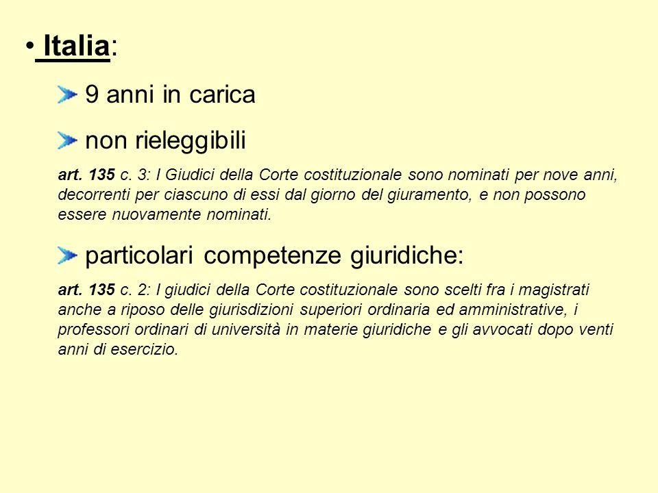 Italia: 9 anni in carica non rieleggibili art. 135 c. 3: I Giudici della Corte costituzionale sono nominati per nove anni, decorrenti per ciascuno di