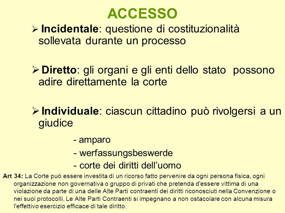 ACCESSO Incidentale: questione di costituzionalità sollevata durante un processo Diretto: gli organi e gli enti dello stato possono adire direttamente