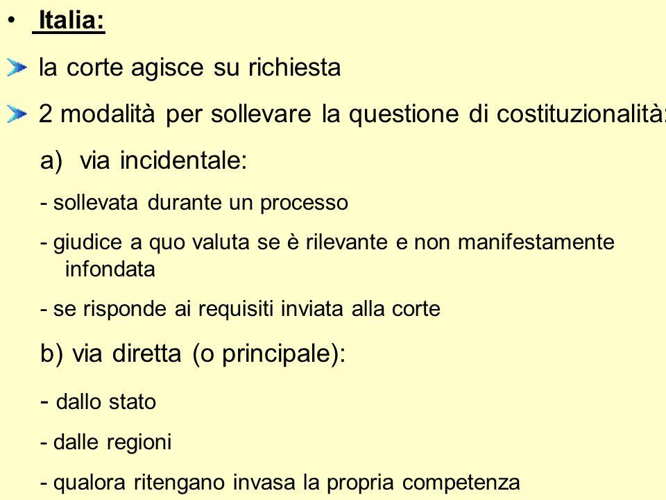 Italia: la corte agisce su richiesta 2 modalità per sollevare la questione di costituzionalità: a) via incidentale: - sollevata durante un processo -