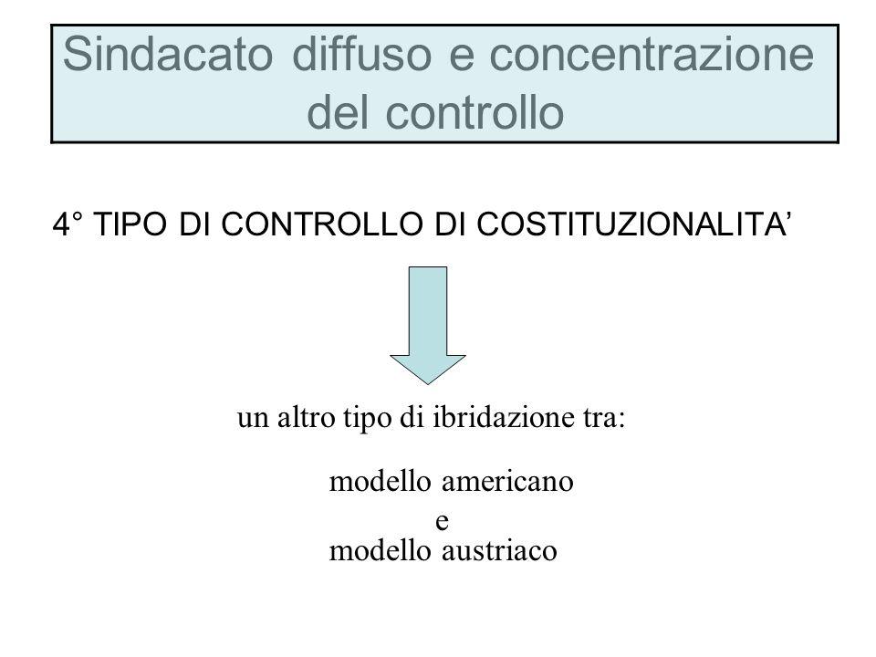 Sindacato diffuso e concentrazione del controllo 4° TIPO DI CONTROLLO DI COSTITUZIONALITA un altro tipo di ibridazione tra: modello americano e modello austriaco