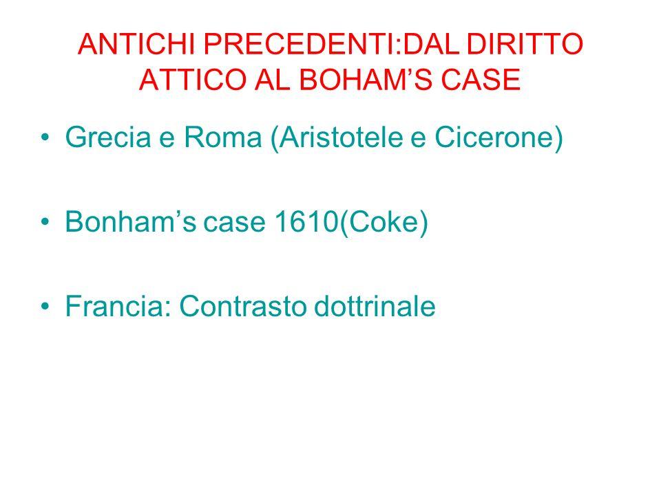 ANTICHI PRECEDENTI:DAL DIRITTO ATTICO AL BOHAMS CASE Grecia e Roma (Aristotele e Cicerone) Bonhams case 1610(Coke) Francia: Contrasto dottrinale