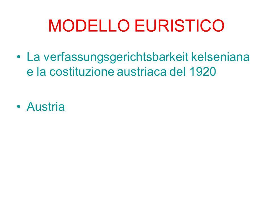 MODELLO EURISTICO La verfassungsgerichtsbarkeit kelseniana e la costituzione austriaca del 1920 Austria