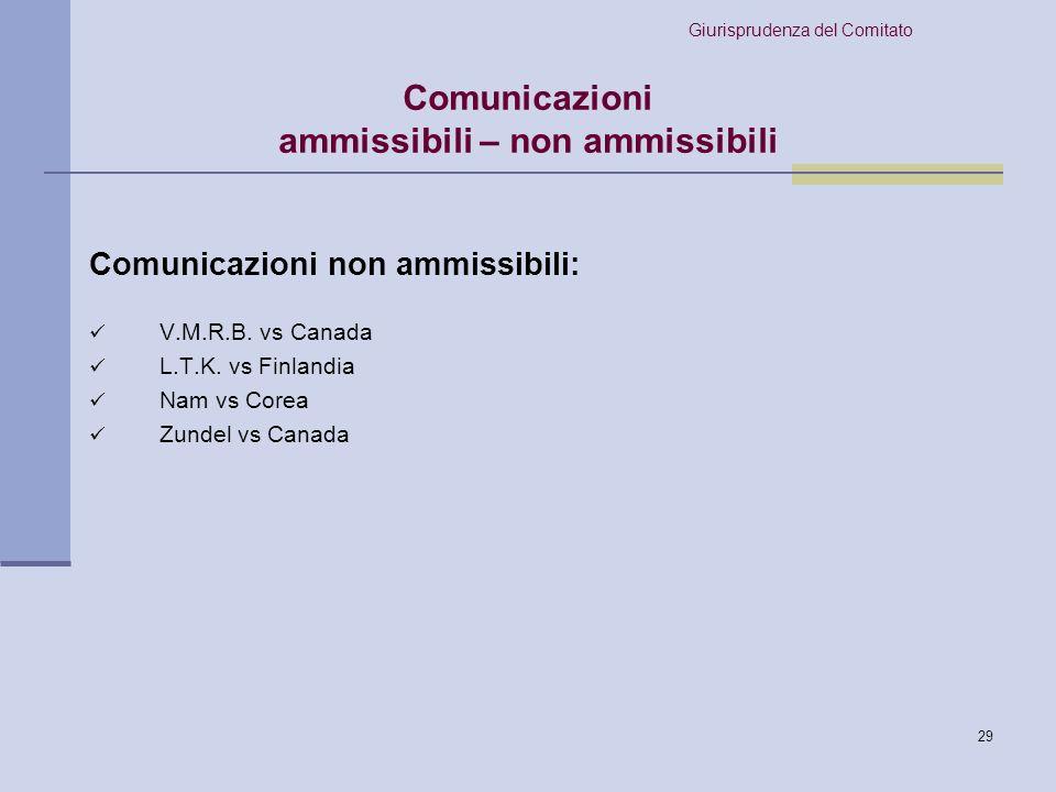 29 Comunicazioni non ammissibili: V.M.R.B. vs Canada L.T.K. vs Finlandia Nam vs Corea Zundel vs Canada Giurisprudenza del Comitato Comunicazioni ammis