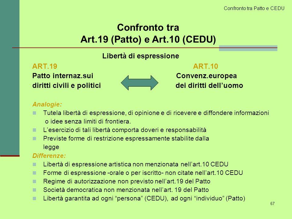 67 Libertà di espressione ART.19 ART.10 Patto internaz.sui Convenz.europea diritti civili e politici dei diritti delluomo Analogie: Tutela libertà di