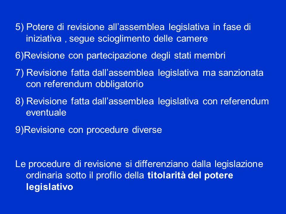 5) Potere di revisione allassemblea legislativa in fase di iniziativa, segue scioglimento delle camere 6)Revisione con partecipazione degli stati memb