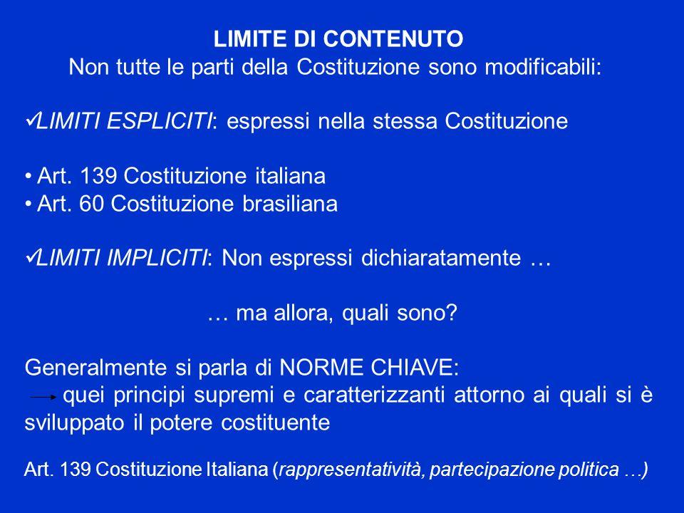 LIMITE DI CONTENUTO Non tutte le parti della Costituzione sono modificabili: LIMITI ESPLICITI: espressi nella stessa Costituzione Art. 139 Costituzion