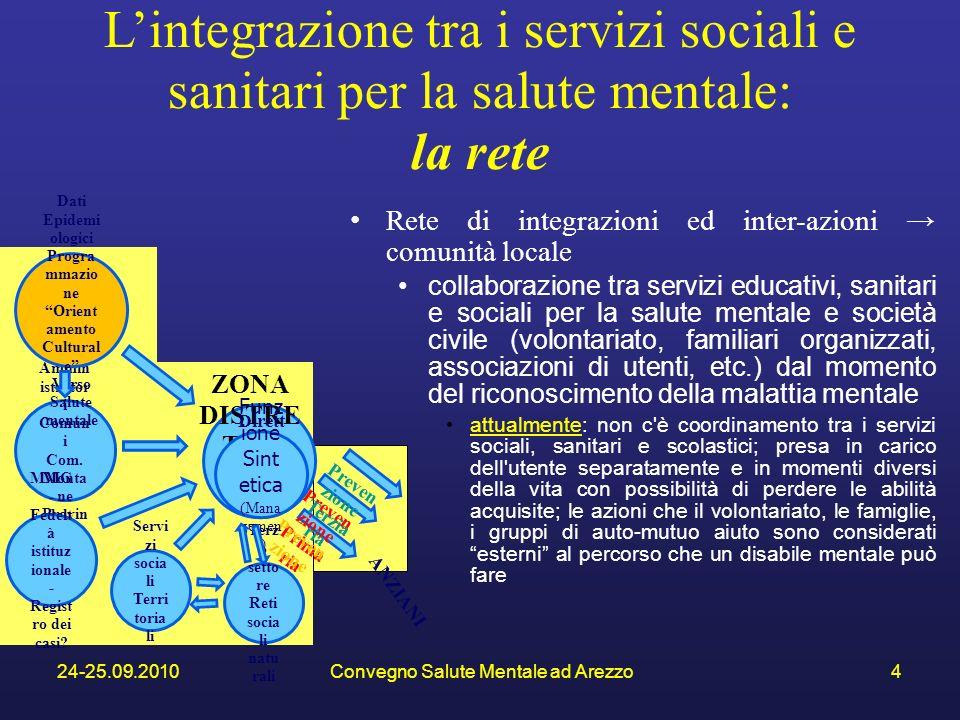 24-25.09.2010Convegno Salute Mentale ad Arezzo4 ZONA DISTRE TTO Dirett ore Uff.