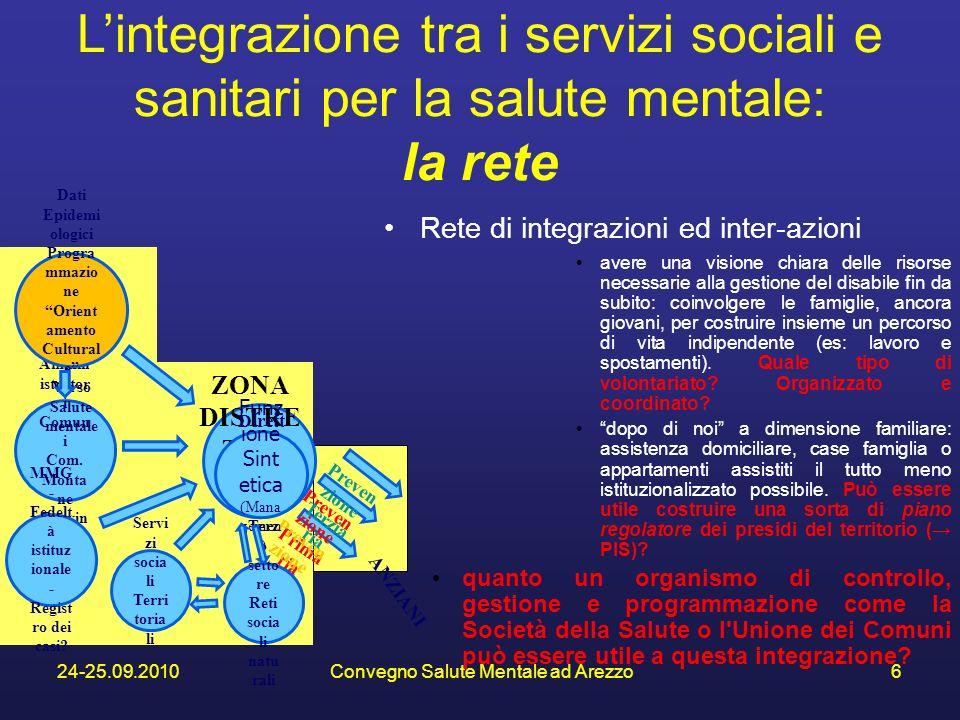 24-25.09.2010Convegno Salute Mentale ad Arezzo6 ZONA DISTRE TTO Dirett ore Uff. direzio ne Ammin istrator i Comun i Com. Monta ne Provin ce Dati Epide