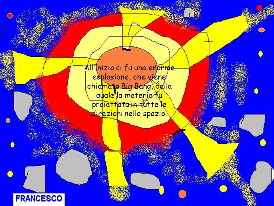 Allinizio ci fu una enorme esplosione, che viene chiamata Big Bang, dalla quale la materia fu proiettata in tutte le direzioni nello spazio.