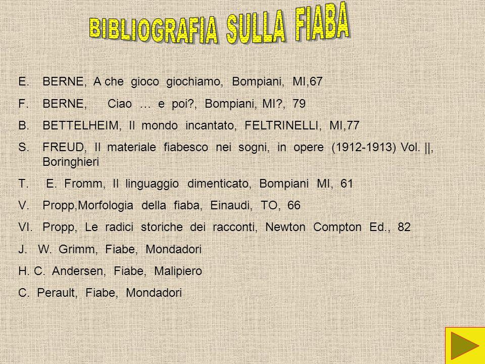 E.BERNE, A che gioco giochiamo, Bompiani, MI,67 F.BERNE, Ciao … e poi?, Bompiani, MI?, 79 B.BETTELHEIM, Il mondo incantato, FELTRINELLI, MI,77 S.FREUD, Il materiale fiabesco nei sogni, in opere (1912-1913) Vol.